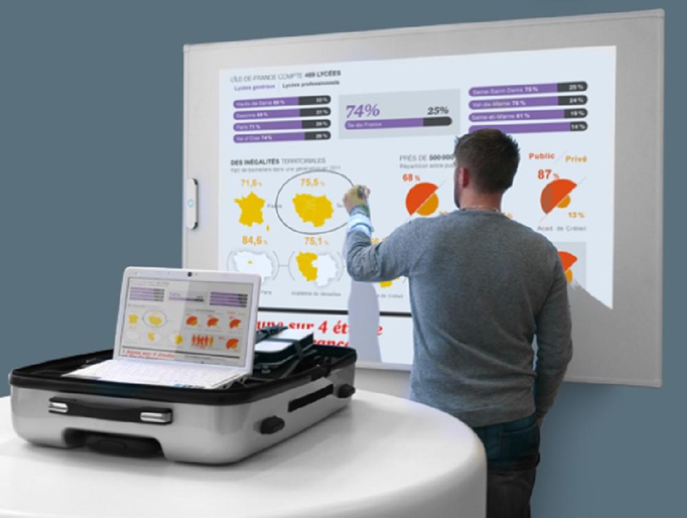 Comment choisir un vidéoprojecteur interactif ?